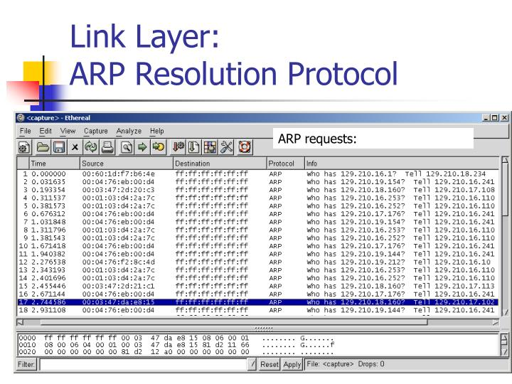 Link Layer: