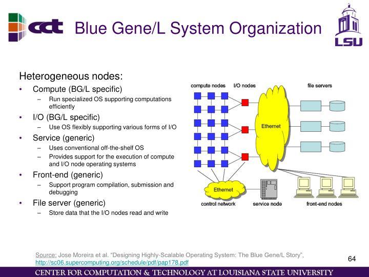 Blue Gene/L System Organization