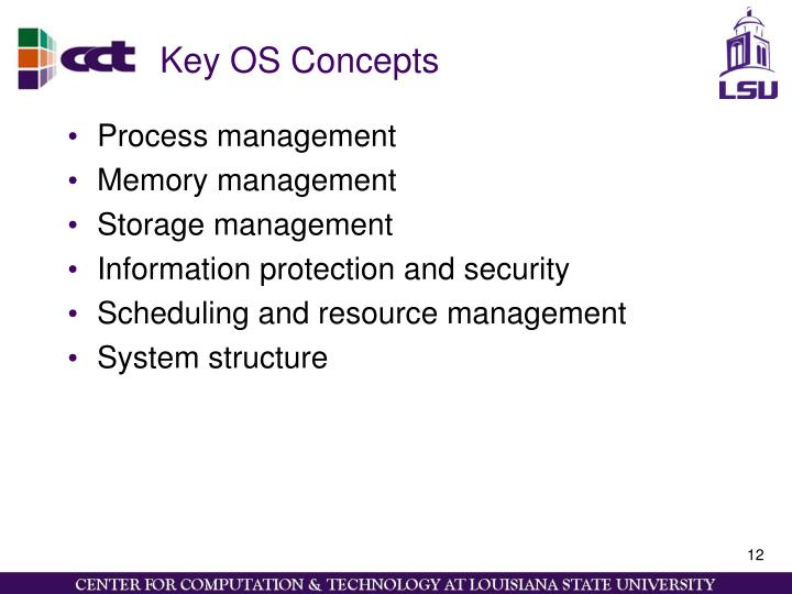 Key OS Concepts