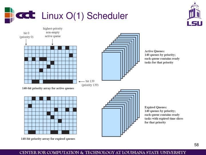 Linux O(1) Scheduler
