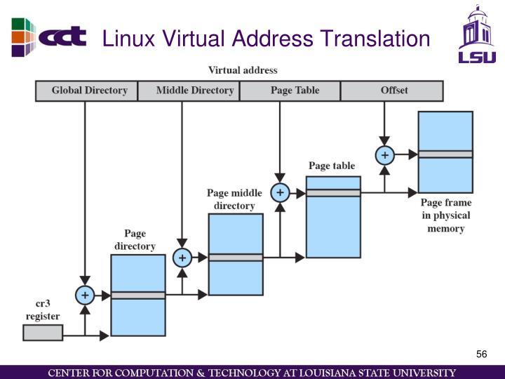 Linux Virtual Address Translation