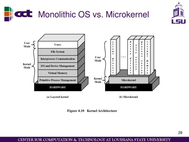 Monolithic OS vs. Microkernel