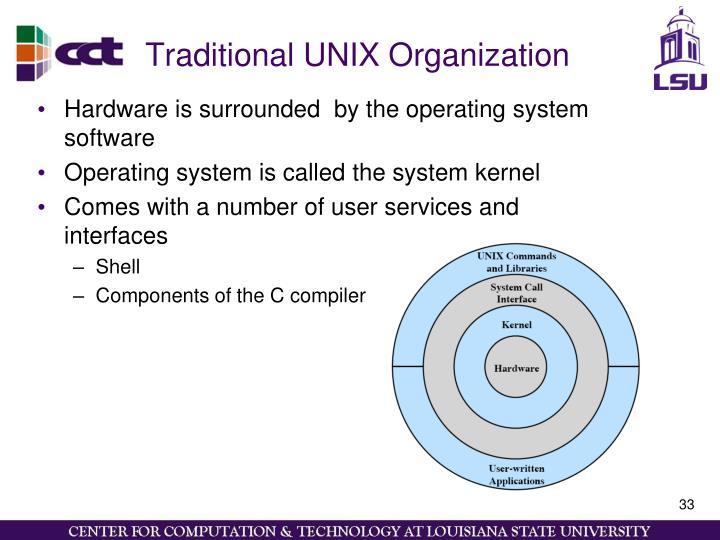 Traditional UNIX Organization