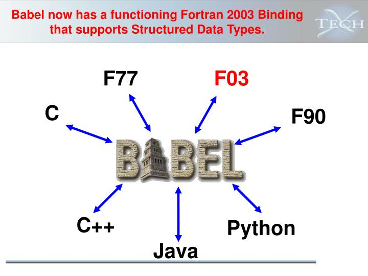 Babel now has a functioning Fortran 2003 Binding