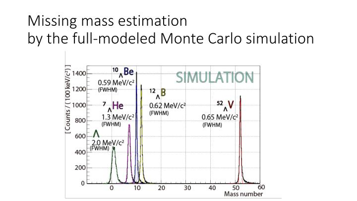 Missing mass estimation by the full modeled monte carlo simulation