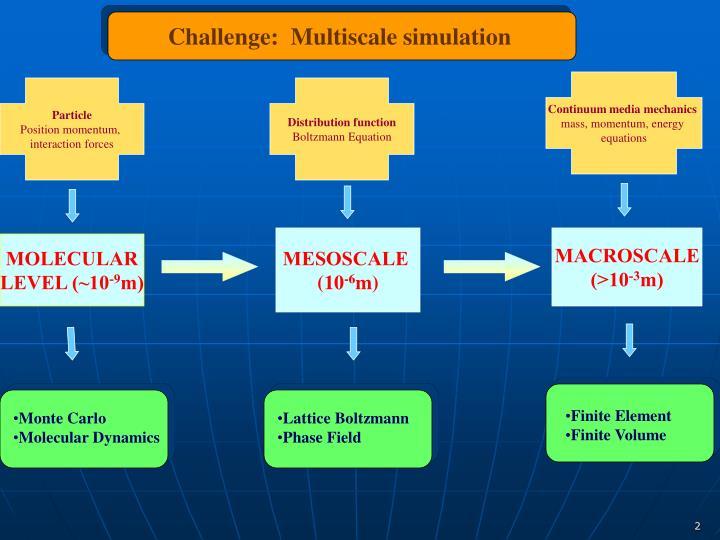 Challenge:  Multiscale simulation