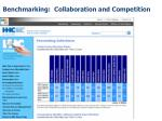 benchmarking collaboration and competition