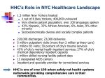 hhc s role in nyc healthcare landscape