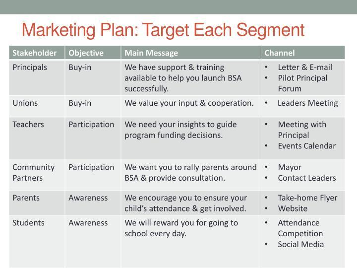 Marketing Plan: Target Each Segment