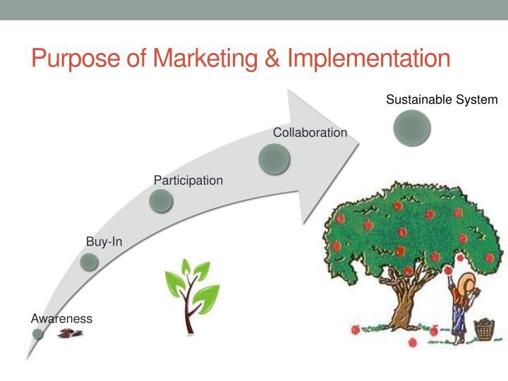 Purpose of Marketing & Implementation
