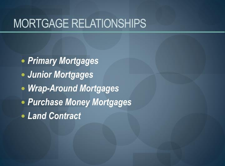 MORTGAGE RELATIONSHIPS