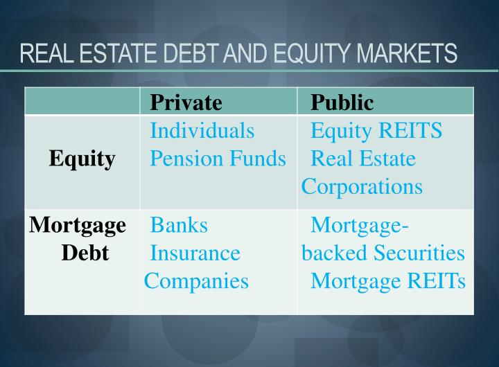 REAL ESTATE DEBT AND EQUITY MARKETS