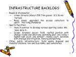 infrastructure backlogs