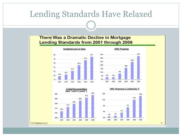 Lending Standards Have Relaxed
