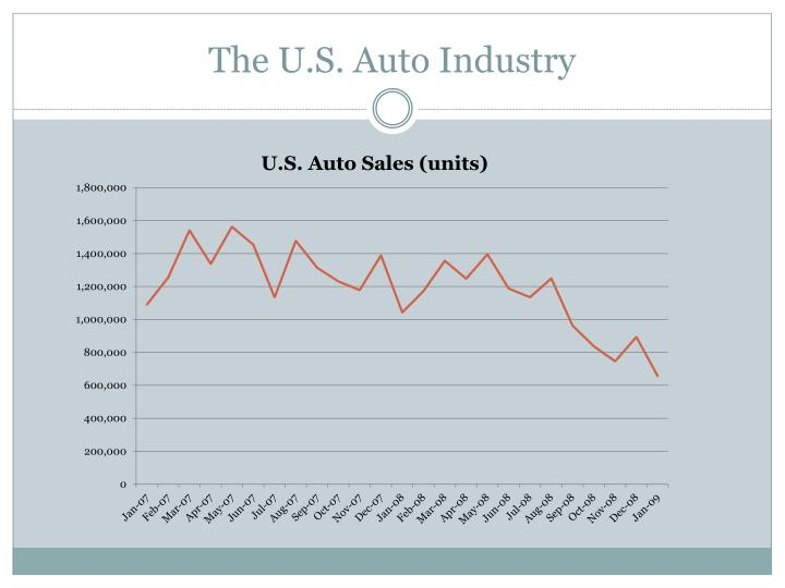 The u s auto industry