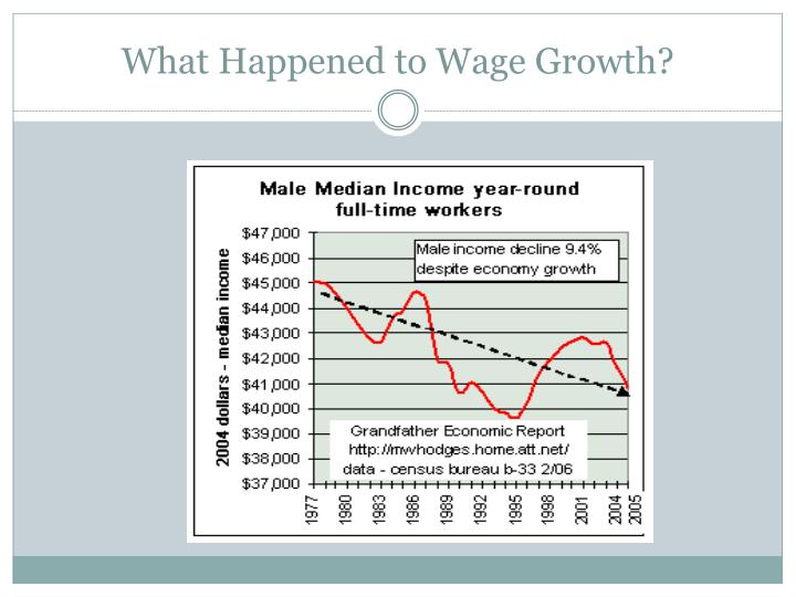 What Happened to Wage Growth?