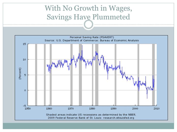 With No Growth in Wages,
