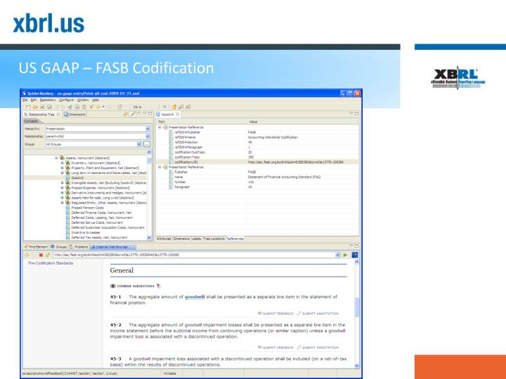 US GAAP – FASB Codification