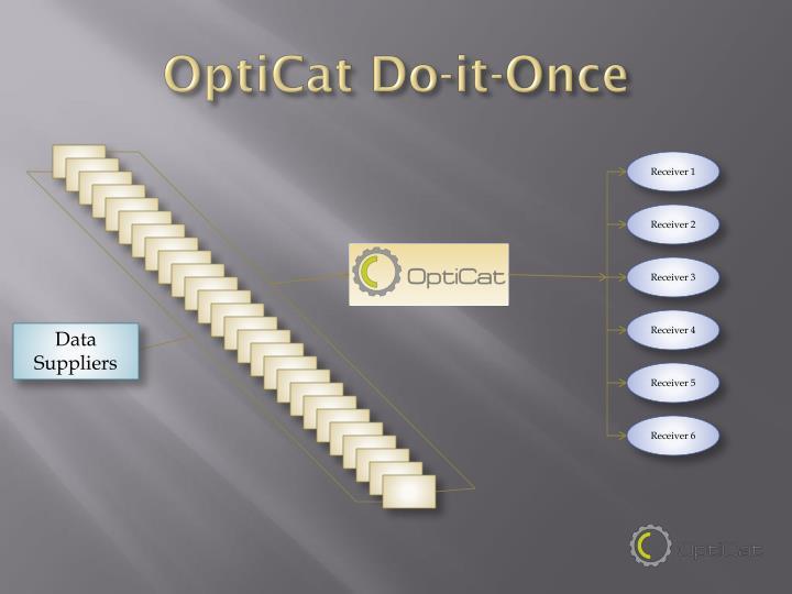 OptiCat Do-it-Once