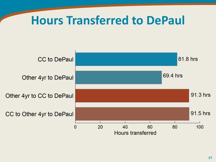 Hours Transferred to DePaul