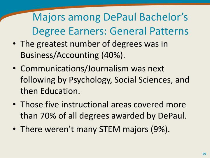 Majors among DePaul Bachelor's Degree Earners: General Patterns