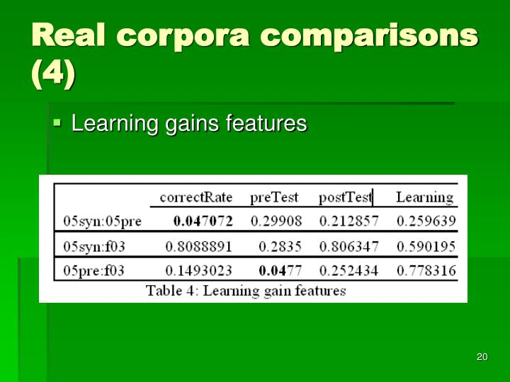 Real corpora comparisons (4)