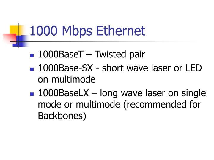 1000 Mbps Ethernet
