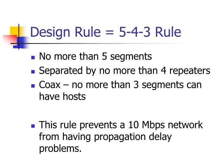 Design Rule = 5-4-3 Rule