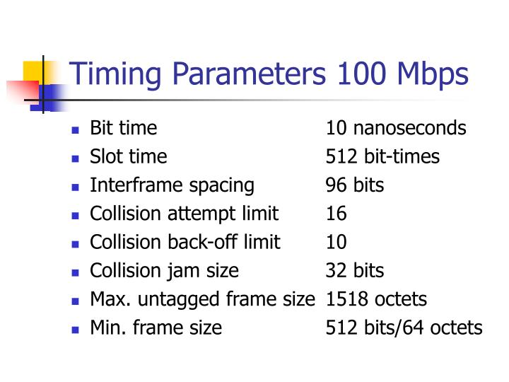 Timing Parameters 100 Mbps