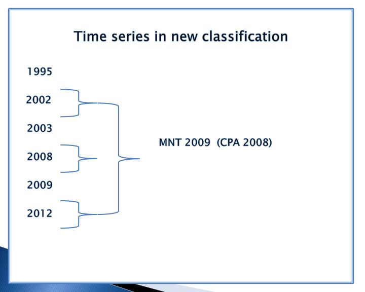 Time series in new classification