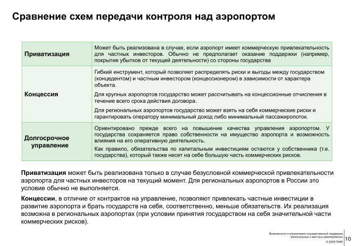 Сравнение схем передачи контроля над аэропортом