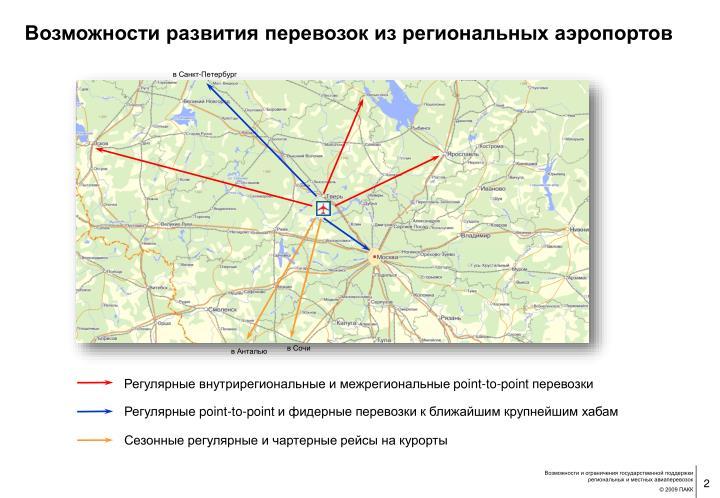Возможности развития перевозок из региональных аэропортов