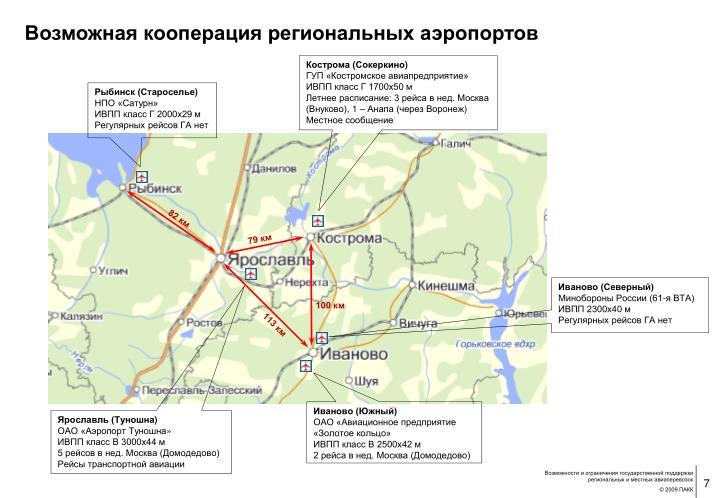 Возможная кооперация региональных аэропортов