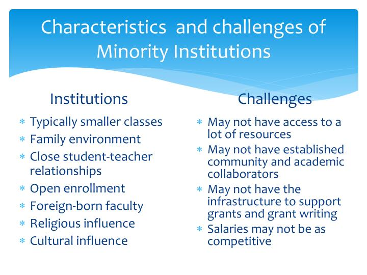 Characteristics  and challenges of
