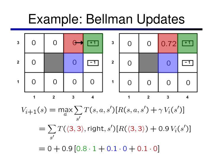 Example: Bellman Updates