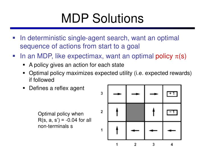 MDP Solutions