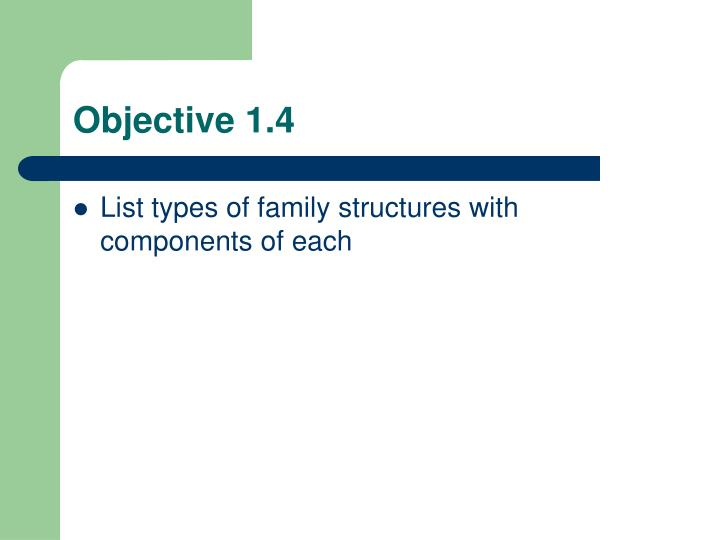 Objective 1.4
