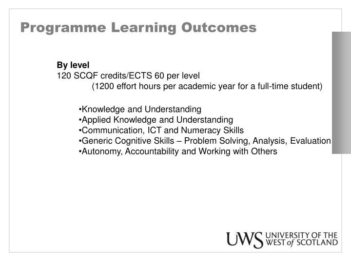 Programme Learning Outcomes