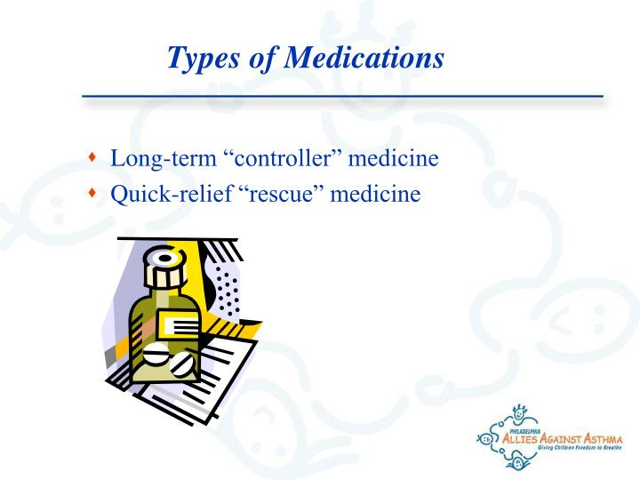 Types of Medications