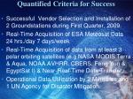 quantified criteria for success
