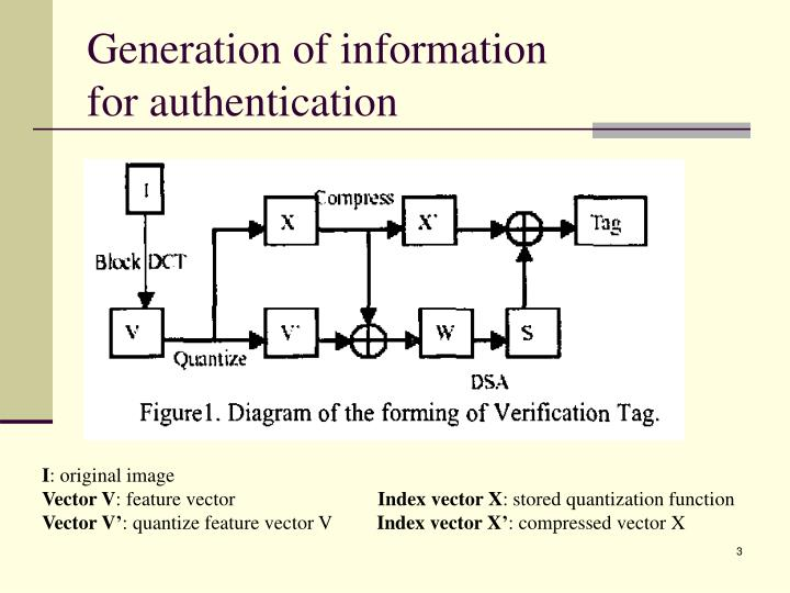 Generation of information for authentication