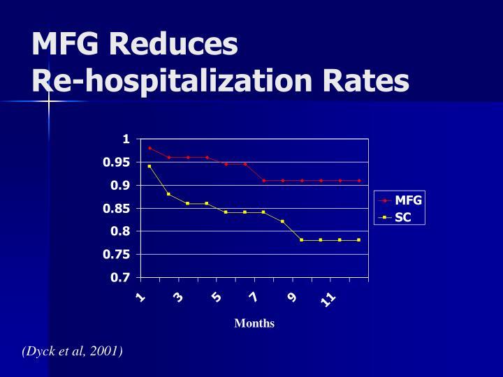 MFG Reduces