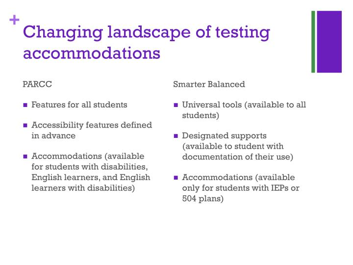 Changing landscape of testing accommodations