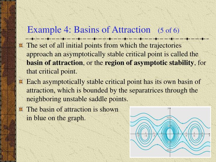 Example 4: Basins of Attraction