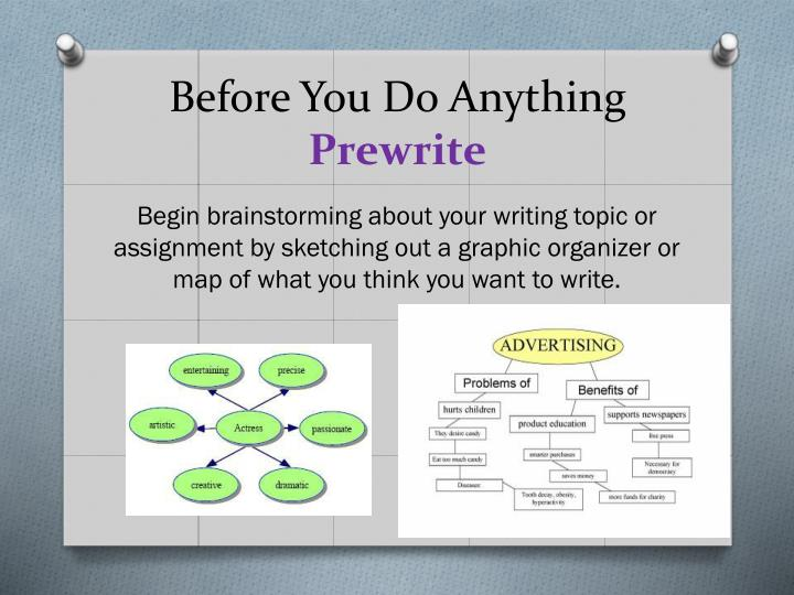 Before you do anything prewrite