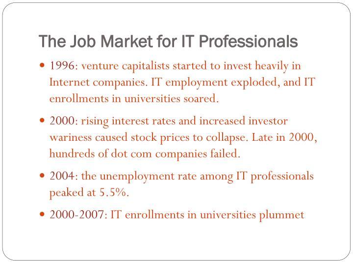 The job market for it professionals