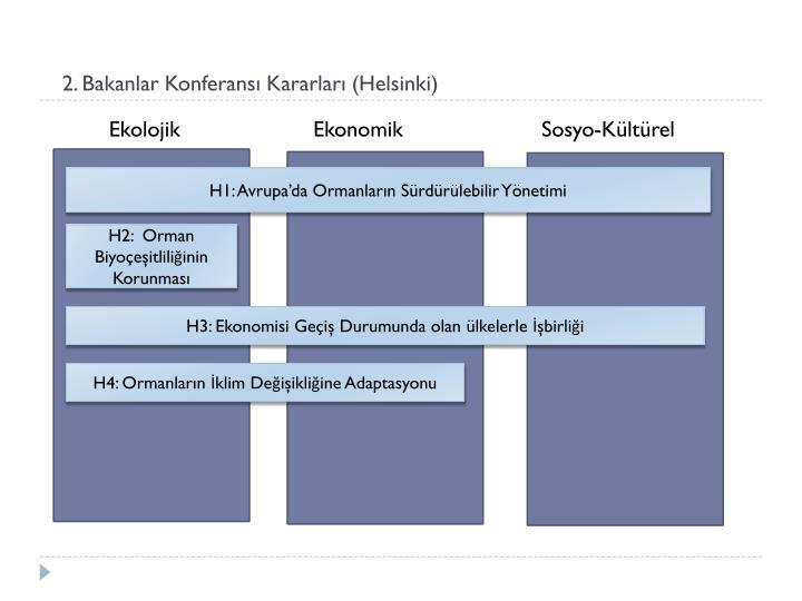 2. Bakanlar Konferansı Kararları (Helsinki)