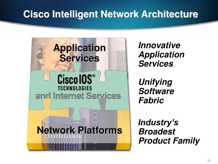 Cisco Intelligent Network Architecture