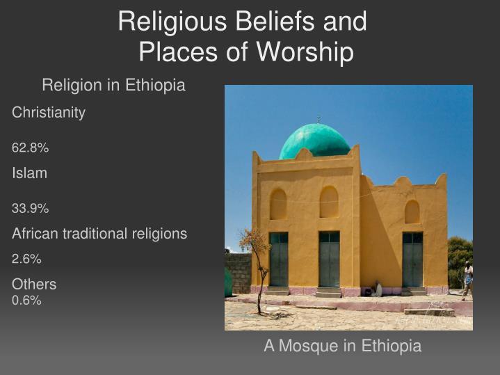 Religious Beliefs and