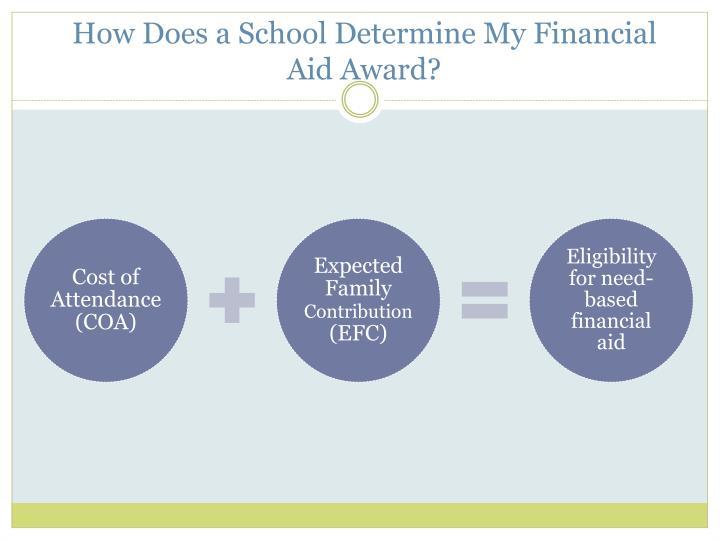 How Does a School Determine My Financial Aid Award?